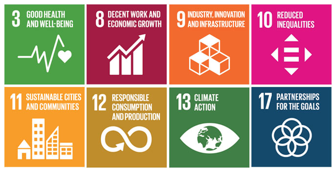 Sustainable development goals Van Raam